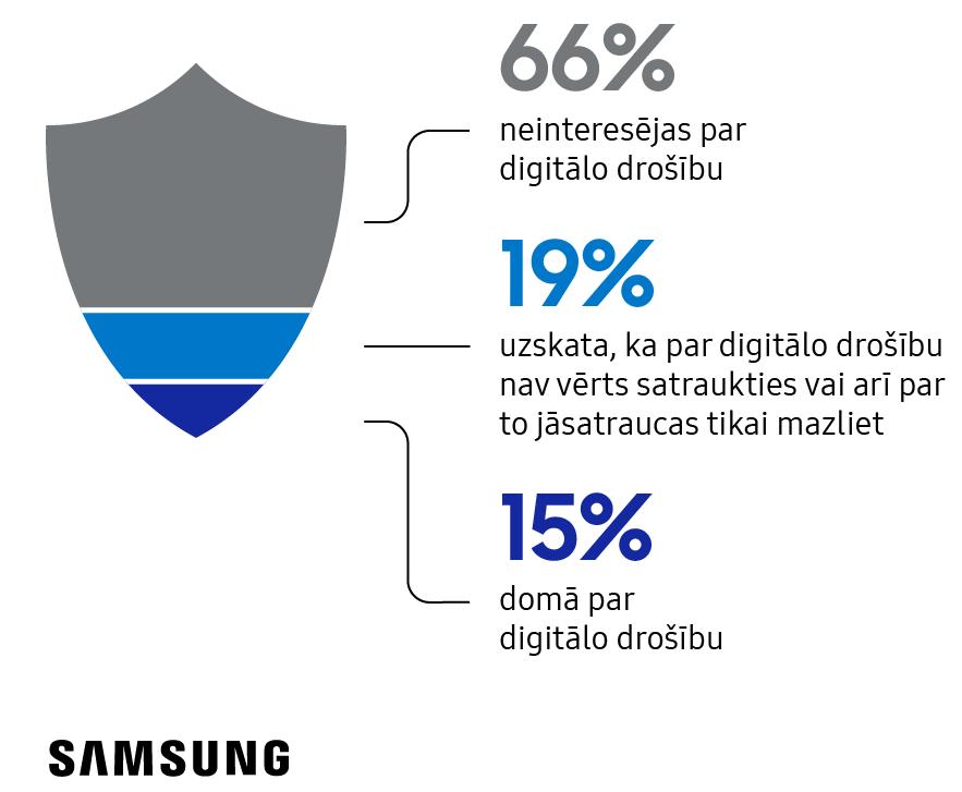 Samsung_infografikas (2)-c