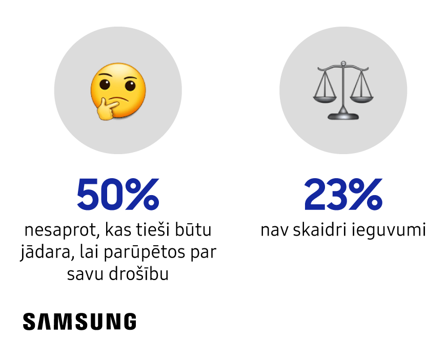 Samsung_infografikas (3)-c