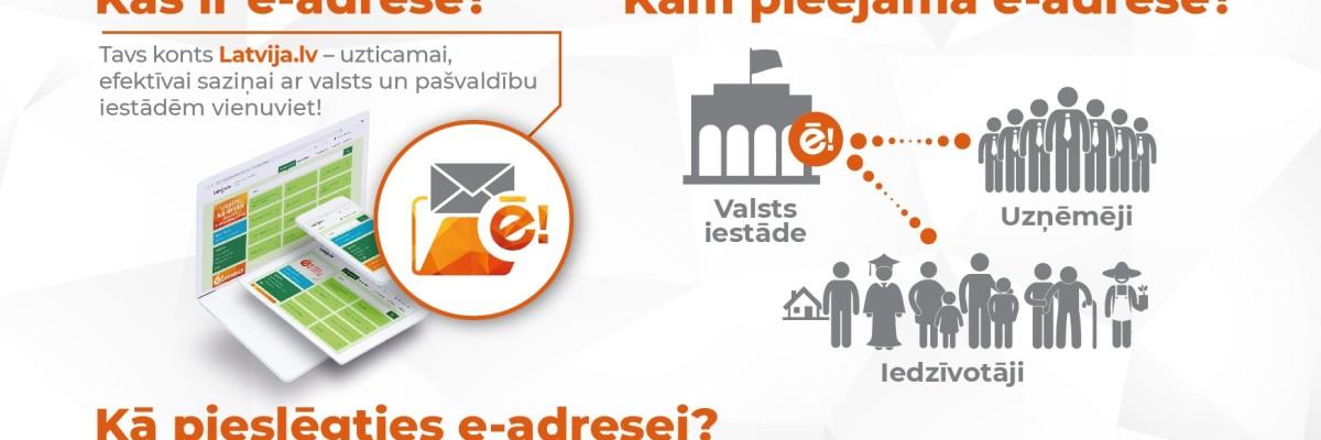 e-adrese-infografika-A3